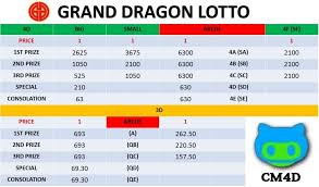 gd lotto the most free many credits poppular 4D betting